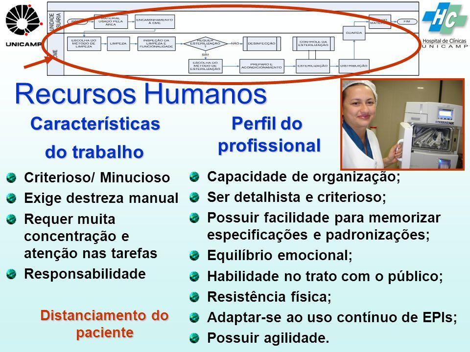 Recursos Humanos Enfermeiro da CME Conhecimento aprofundado Relacionamento com usuários Função gerencial CIPA / CCIH / Compras DETERMINAÇÃO DE COMPETÊNCIAS TREINAMENTO!!!VALORIZAÇÃO!!!SUPERVISÃO!!!