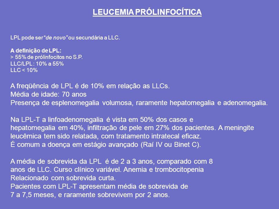 LEUCEMIA PRÓLINFOCÍTICA LPL pode ser de novo ou secundária a LLC. A definição de LPL: > 55% de prólinfocitos no S.P. LLC/LPL : 10% a 55% LLC < 10% A f