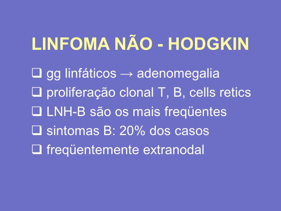 LINFOMA NÃO - HODGKIN gg linfáticos adenomegalia proliferação clonal T, B, cells retics LNH-B são os mais freqüentes sintomas B: 20% dos casos freqüen