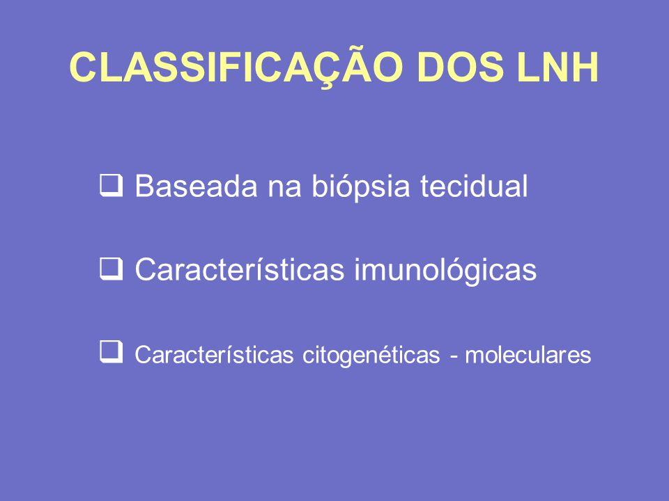CLASSIFICAÇÃO DOS LNH Baseada na biópsia tecidual Características imunológicas Características citogenéticas - moleculares