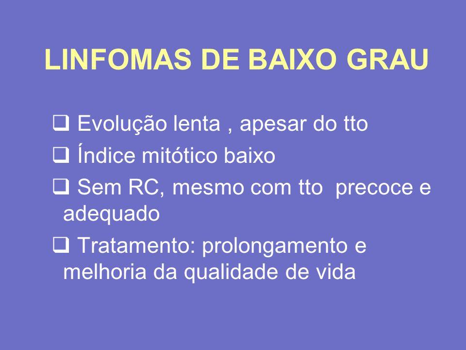 LINFOMAS DE BAIXO GRAU Evolução lenta, apesar do tto Índice mitótico baixo Sem RC, mesmo com tto precoce e adequado Tratamento: prolongamento e melhor