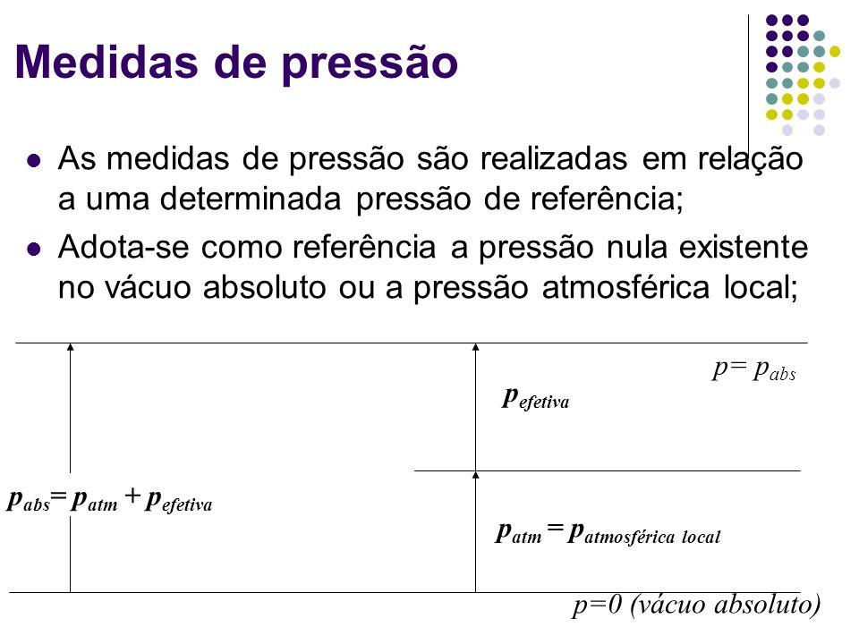 As medidas de pressão são realizadas em relação a uma determinada pressão de referência; Adota-se como referência a pressão nula existente no vácuo absoluto ou a pressão atmosférica local; Medidas de pressão p abs = p atm + p efetiva p atm = p atmosférica local p efetiva p=0 (vácuo absoluto) p= p abs