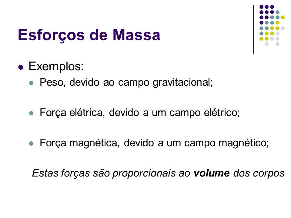 Exemplos: Peso, devido ao campo gravitacional; Força elétrica, devido a um campo elétrico; Força magnética, devido a um campo magnético; Estas forças são proporcionais ao volume dos corpos Esforços de Massa