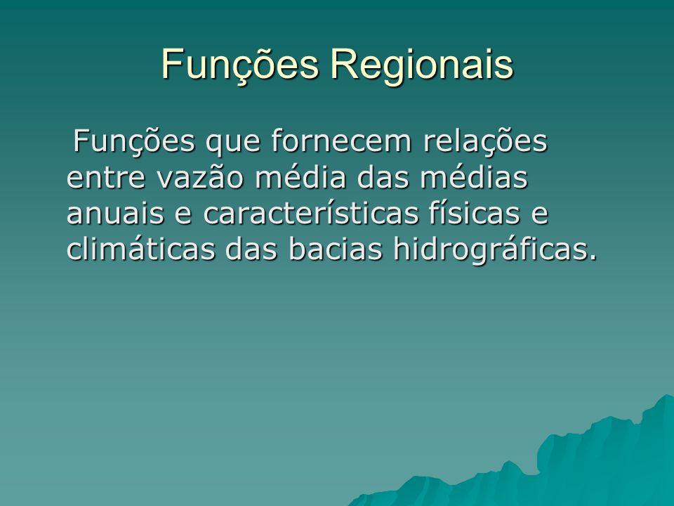 Funções Regionais Funções que fornecem relações entre vazão média das médias anuais e características físicas e climáticas das bacias hidrográficas.