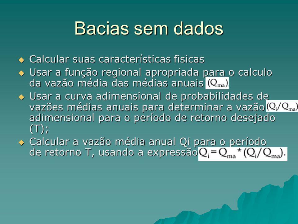 Bacias sem dados Calcular suas características fisicas Calcular suas características fisicas Usar a função regional apropriada para o calculo da vazão média das médias anuais Usar a função regional apropriada para o calculo da vazão média das médias anuais Usar a curva adimensional de probabilidades de vazões médias anuais para determinar a vazão adimensional para o período de retorno desejado (T); Usar a curva adimensional de probabilidades de vazões médias anuais para determinar a vazão adimensional para o período de retorno desejado (T); Calcular a vazão média anual Qi para o período de retorno T, usando a expressão Calcular a vazão média anual Qi para o período de retorno T, usando a expressão