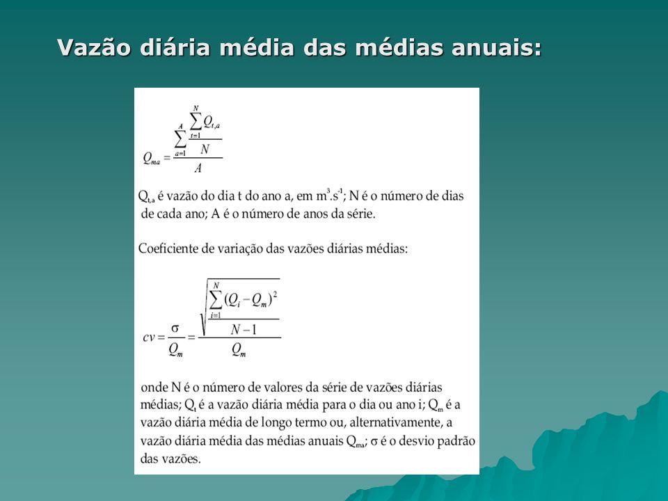 Vazão diária média das médias anuais: