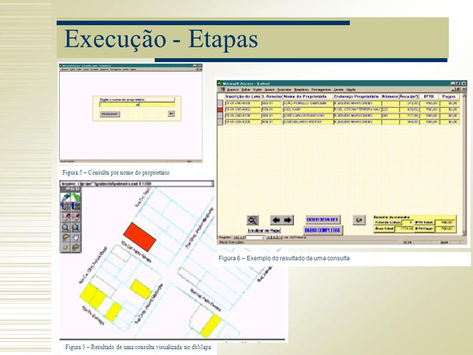 Execução - Etapas Figura 5 – Consulta por nome do proprietário Figura 3 – Resultado de uma consulta visualizada no dbMapa Figura 6 – Exemplo do result