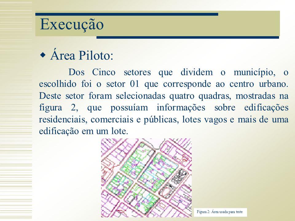 Execução Área Piloto: Dos Cinco setores que dividem o município, o escolhido foi o setor 01 que corresponde ao centro urbano. Deste setor foram seleci