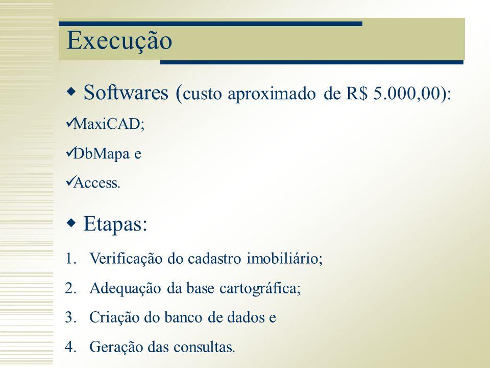 Execução Etapas: 1.Verificação do cadastro imobiliário; 2.Adequação da base cartográfica; 3.Criação do banco de dados e 4.Geração das consultas. MaxiC