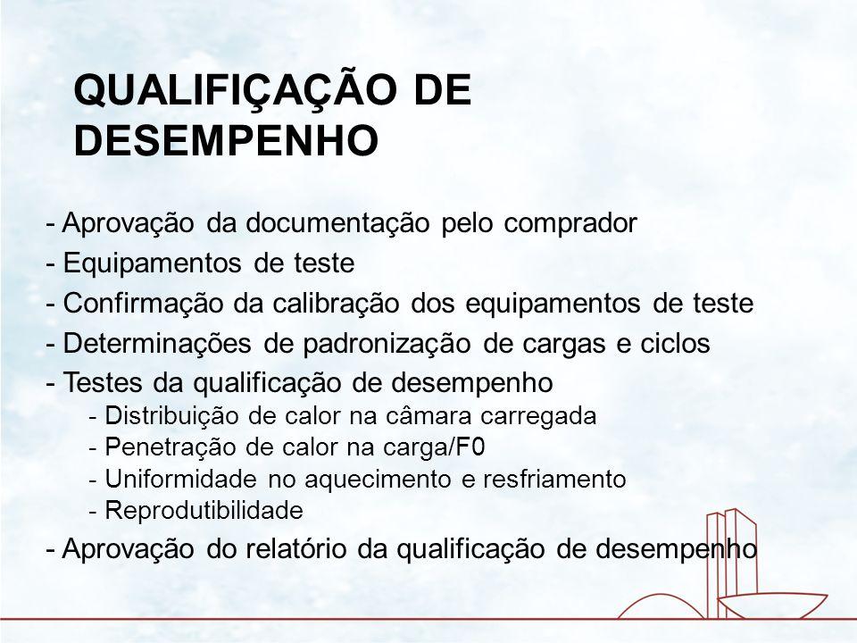 QUALIFIÇAÇÃO DE DESEMPENHO - Aprovação da documentação pelo comprador - Equipamentos de teste - Confirmação da calibração dos equipamentos de teste -