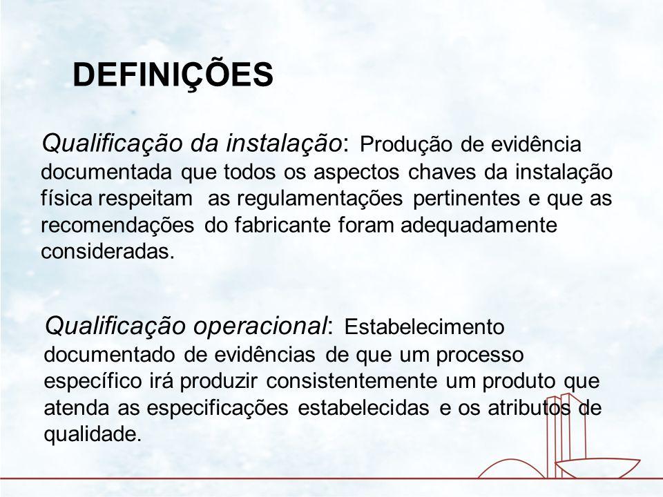 DEFINIÇÕES Qualificação da instalação: Produção de evidência documentada que todos os aspectos chaves da instalação física respeitam as regulamentaçõe