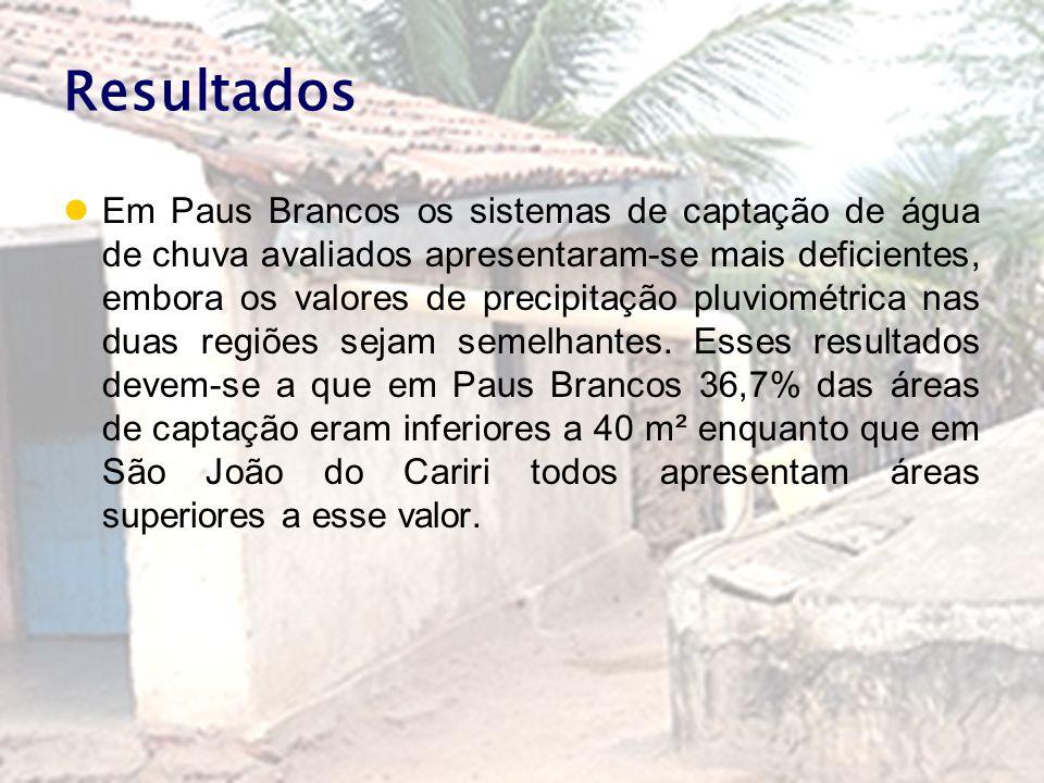 Resultados Em Paus Brancos os sistemas de captação de água de chuva avaliados apresentaram-se mais deficientes, embora os valores de precipitação pluv