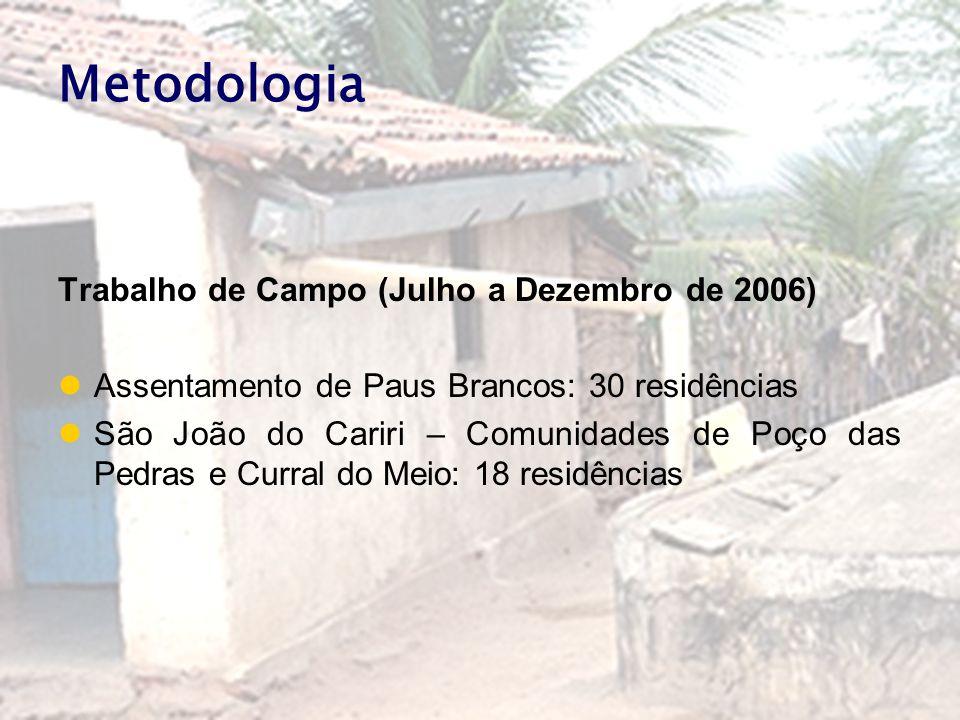 Metodologia Trabalho de Campo (Julho a Dezembro de 2006) Assentamento de Paus Brancos: 30 residências São João do Cariri – Comunidades de Poço das Ped