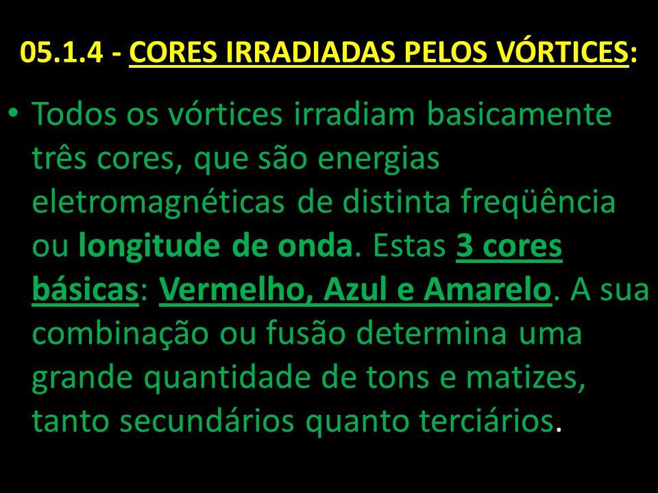 05.1.4 - CORES IRRADIADAS PELOS VÓRTICES: Todos os vórtices irradiam basicamente três cores, que são energias eletromagnéticas de distinta freqüência