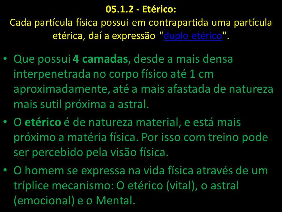 05.1.2 - Etérico: Cada partícula física possui em contrapartida uma partícula etérica, daí a expressão
