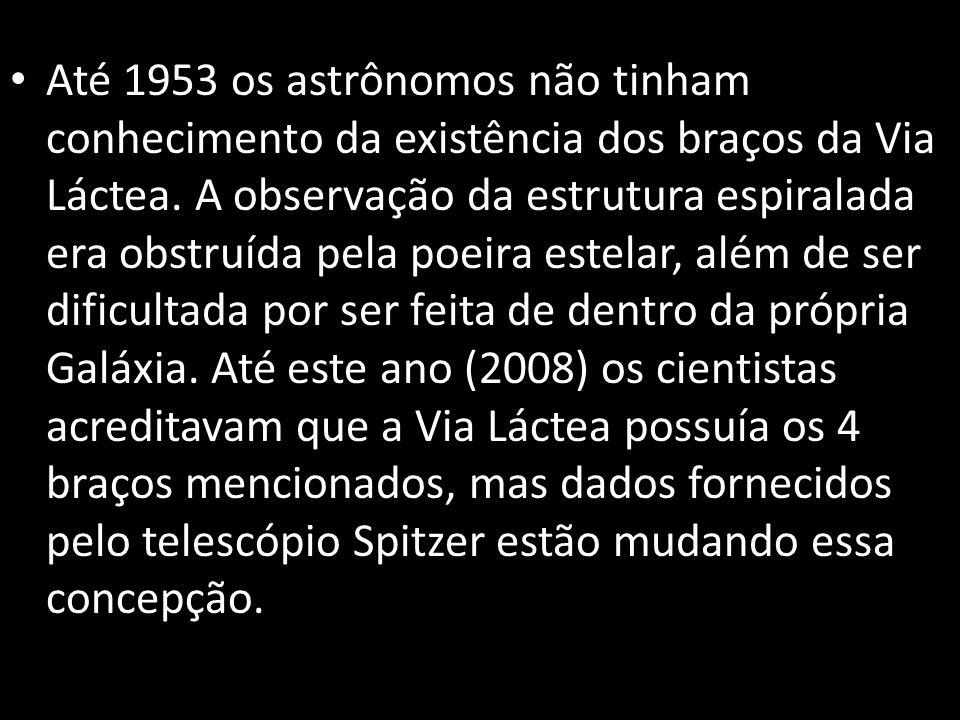 Até 1953 os astrônomos não tinham conhecimento da existência dos braços da Via Láctea. A observação da estrutura espiralada era obstruída pela poeira