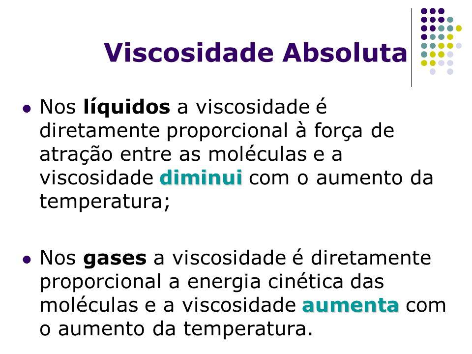 Viscosidade Absoluta diminui Nos líquidos a viscosidade é diretamente proporcional à força de atração entre as moléculas e a viscosidade diminui com o