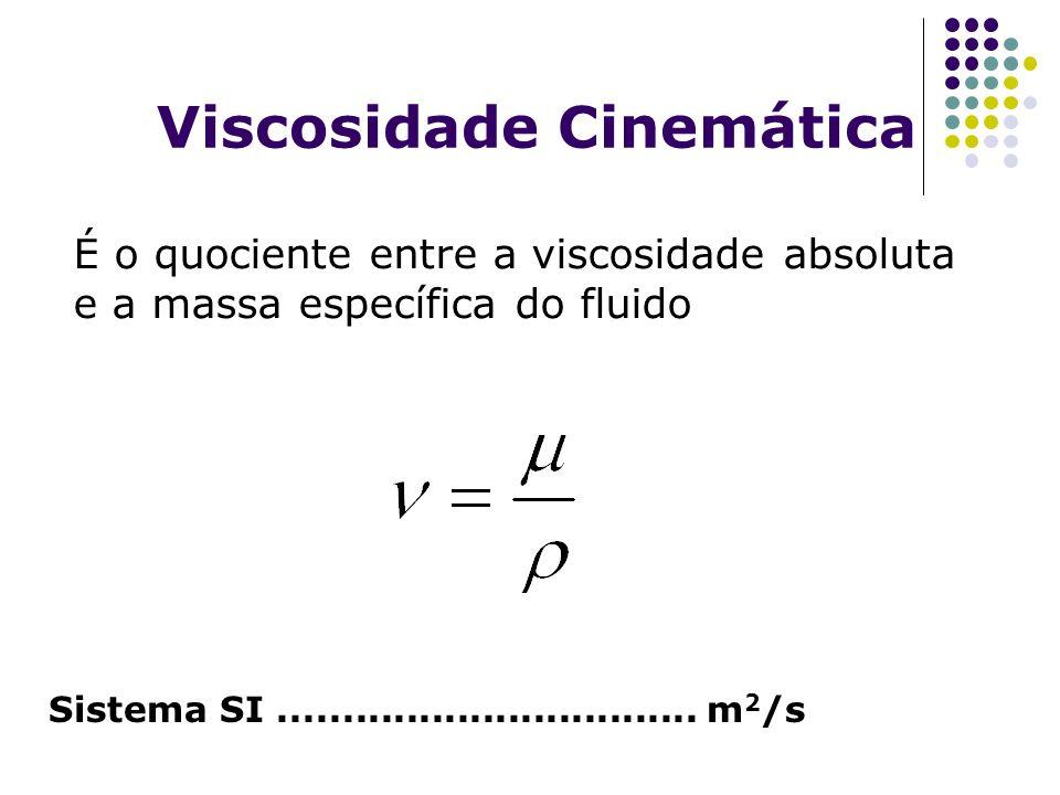 Viscosidade Cinemática É o quociente entre a viscosidade absoluta e a massa específica do fluido Sistema SI................................. m 2 /s