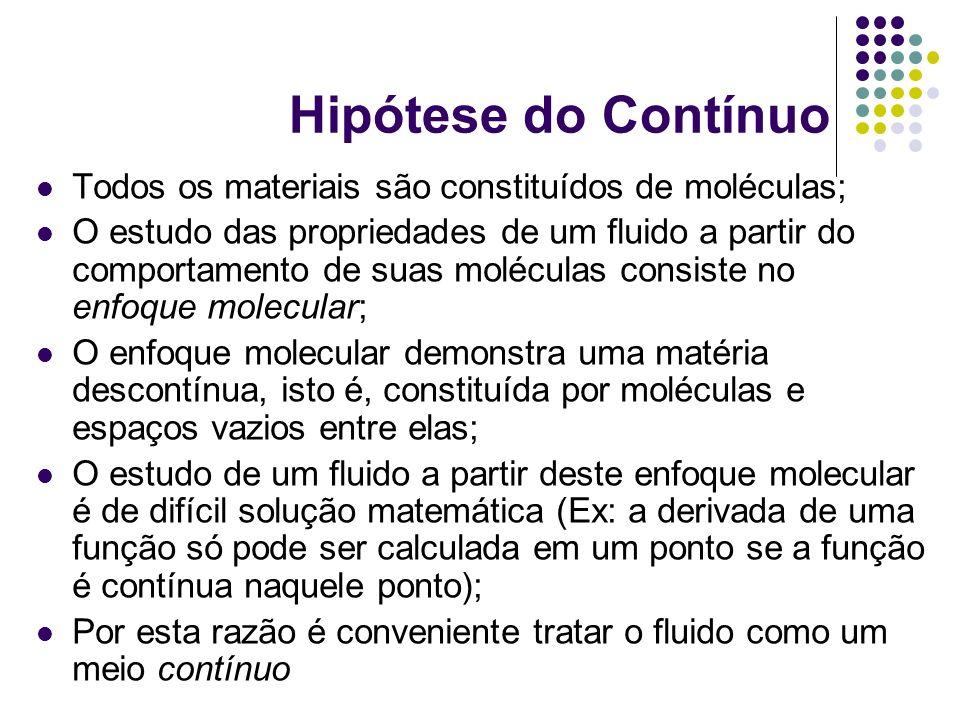 Hipótese do Contínuo Todos os materiais são constituídos de moléculas; O estudo das propriedades de um fluido a partir do comportamento de suas molécu