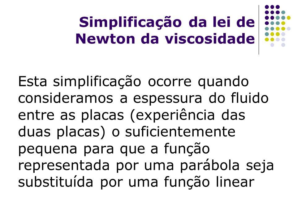 Simplificação da lei de Newton da viscosidade Esta simplificação ocorre quando consideramos a espessura do fluido entre as placas (experiência das dua