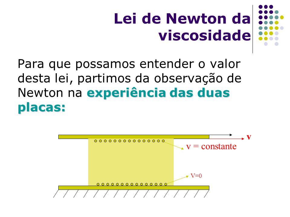 O escoamento no fluido não tendo deslocamento transversal de massa (escoamento laminar) Considerar v = f(y) sendo representado por uma parábola v v = constante V=0 y