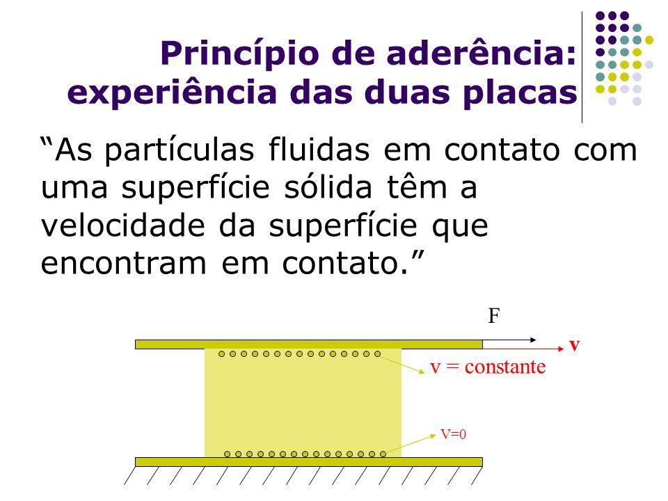 Lei de Newton da viscosidade Newton observou que: após um intervalo de tempo elementar (dt) a velocidade da placa superior era constante; a resultante na mesma é zero; o fluido em contato com a placa superior origina uma força de mesma direção, mesma intensidade, porém sentido contrário: a força responsável pelo movimento; Esta força é denominada de força de resistência viscosa - F