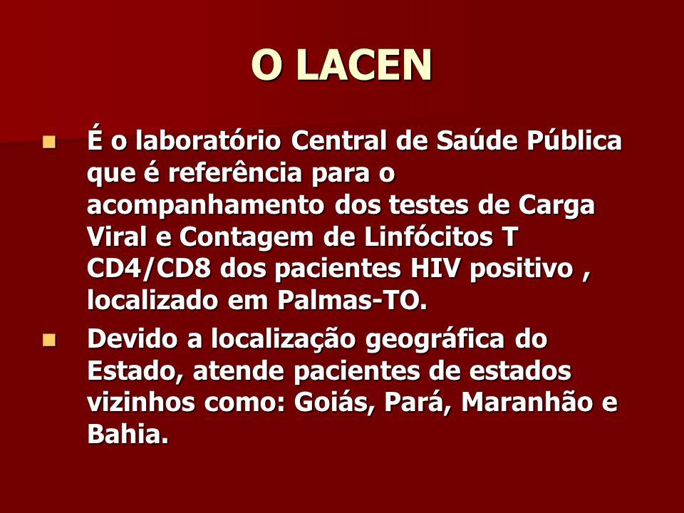 O LACEN É o laboratório Central de Saúde Pública que é referência para o acompanhamento dos testes de Carga Viral e Contagem de Linfócitos T CD4/CD8 d