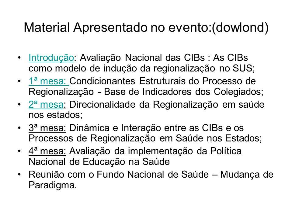 Material Apresentado no evento:(dowlond) Introdução: Avaliação Nacional das CIBs : As CIBs como modelo de indução da regionalização no SUS;Introdução