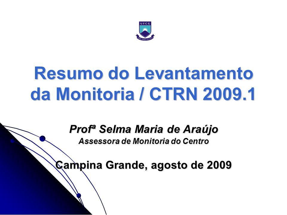 Resumo do Levantamento da Monitoria / CTRN 2009.1 Profª Selma Maria de Araújo Assessora de Monitoria do Centro Campina Grande, agosto de 2009