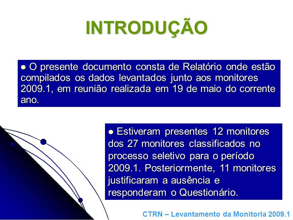 Construção deste Documento Reunião do dia 19/05/09 COMPILAÇÃO DAS RESPOSTAS NOS QUADROS DE 1 A 9 23 (12 + 11) QUESTIONÁRIOS RESPONDIDOS 27 MONITORES (21 bolsistas + 6 voluntários) CTRN – Levantamento da Monitoria 2009.1