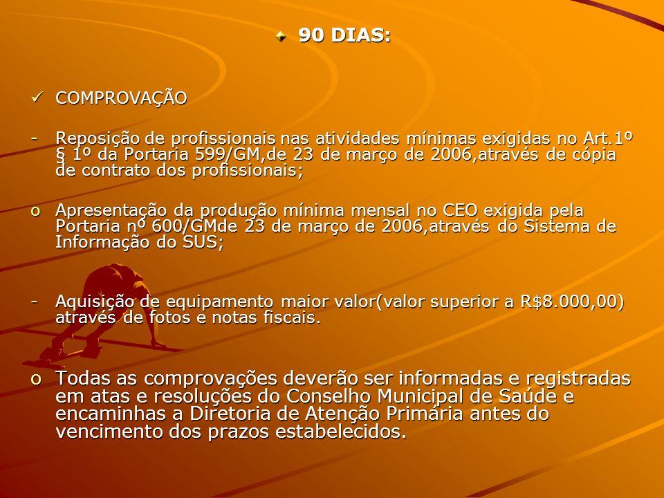 90 DIAS: COMPROVAÇÃO COMPROVAÇÃO -Reposição de profissionais nas atividades mínimas exigidas no Art.1º § 1º da Portaria 599/GM,de 23 de março de 2006,