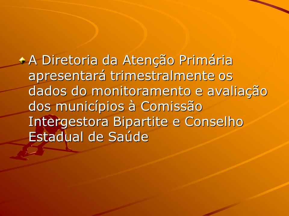A Diretoria da Atenção Primária apresentará trimestralmente os dados do monitoramento e avaliação dos municípios à Comissão Intergestora Bipartite e C