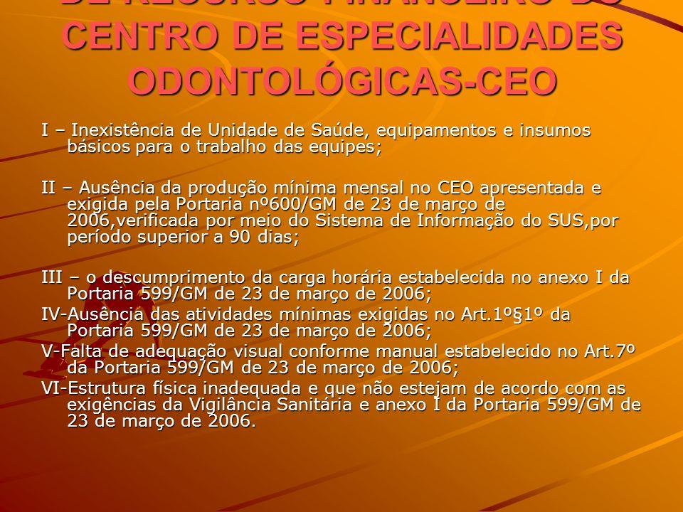 CRITERIOS PARA SUSPENSÃO DE RECURSO FINANCEIRO DO CENTRO DE ESPECIALIDADES ODONTOLÓGICAS-CEO I – Inexistência de Unidade de Saúde, equipamentos e insu