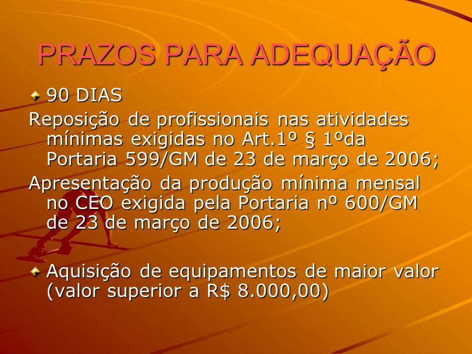 PRAZOS PARA ADEQUAÇÃO 90 DIAS Reposição de profissionais nas atividades mínimas exigidas no Art.1º § 1ºda Portaria 599/GM de 23 de março de 2006; Apre