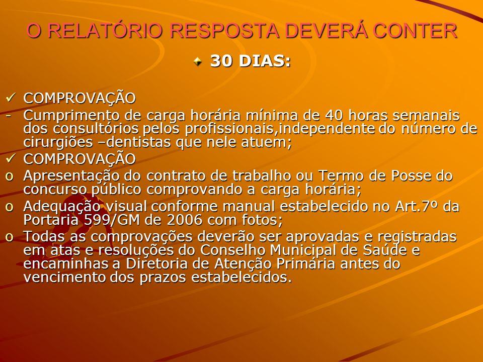 O RELATÓRIO RESPOSTA DEVERÁ CONTER 30 DIAS: COMPROVAÇÃO COMPROVAÇÃO -Cumprimento de carga horária mínima de 40 horas semanais dos consultórios pelos p
