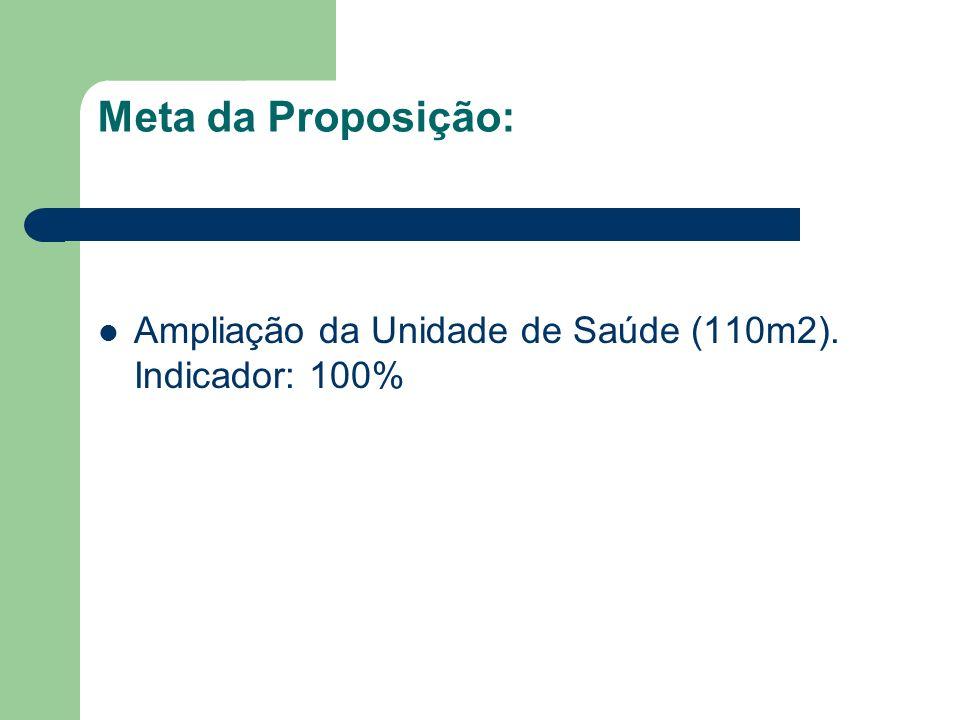 Meta da Proposição: Ampliação da Unidade de Saúde (110m2). Indicador: 100%