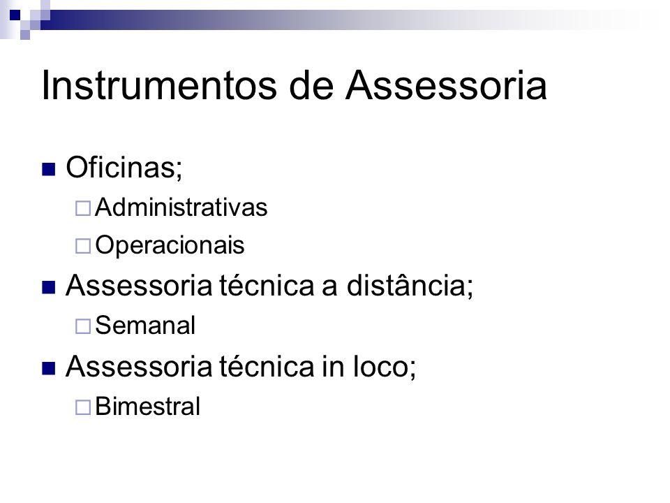 Instrumentos de Assessoria Oficinas; Administrativas Operacionais Assessoria técnica a distância; Semanal Assessoria técnica in loco; Bimestral
