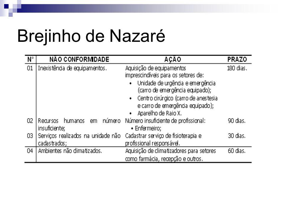 Brejinho de Nazaré