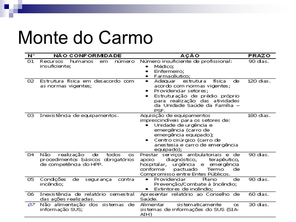 Monte do Carmo