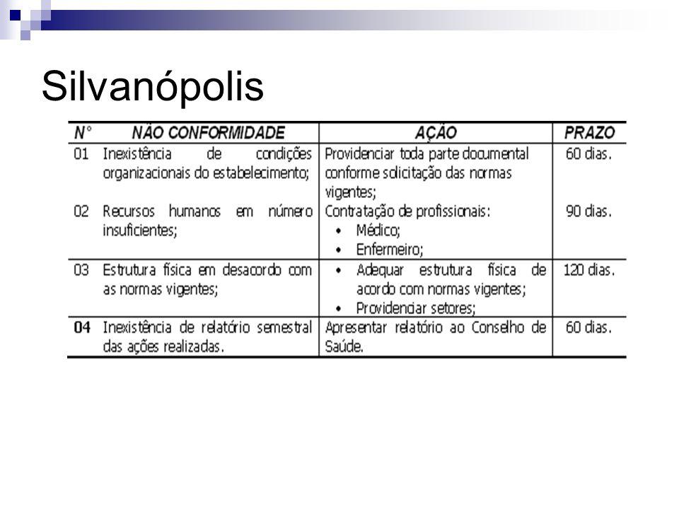 Silvanópolis
