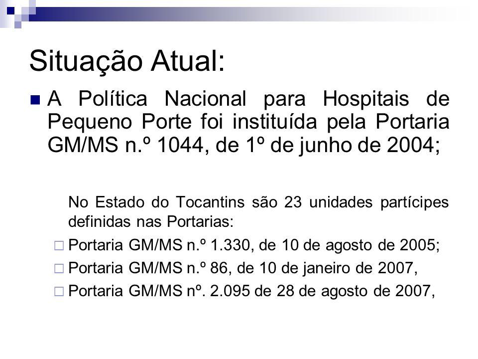 Situação Atual: A Política Nacional para Hospitais de Pequeno Porte foi instituída pela Portaria GM/MS n.º 1044, de 1º de junho de 2004; No Estado do Tocantins são 23 unidades partícipes definidas nas Portarias: Portaria GM/MS n.º 1.330, de 10 de agosto de 2005; Portaria GM/MS n.º 86, de 10 de janeiro de 2007, Portaria GM/MS nº.