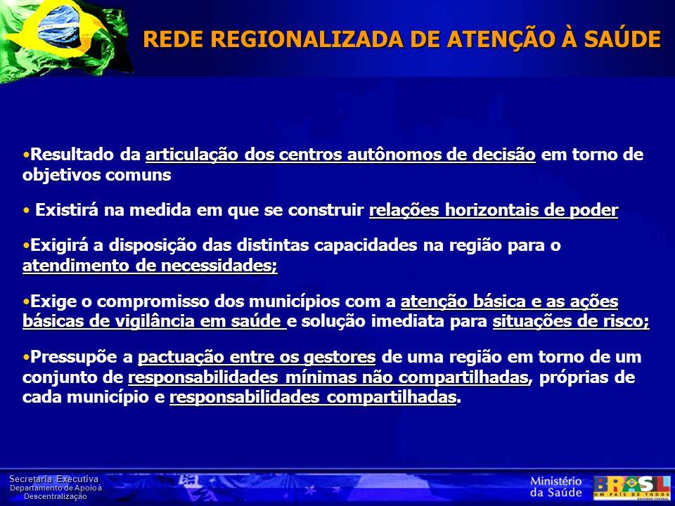 Secretaria Executiva Departamento de Apoio à Descentralização articulação dos centros autônomos de decisãoResultado da articulação dos centros autônom