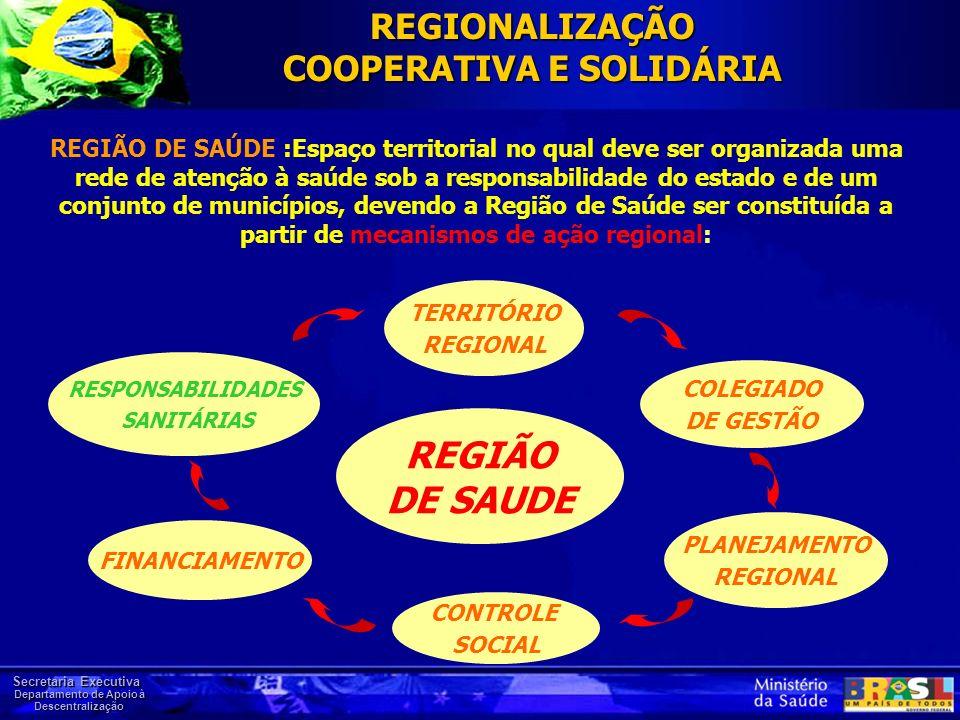 Secretaria Executiva Departamento de Apoio à Descentralização REGIÃO DE SAÚDE :Espaço territorial no qual deve ser organizada uma rede de atenção à sa