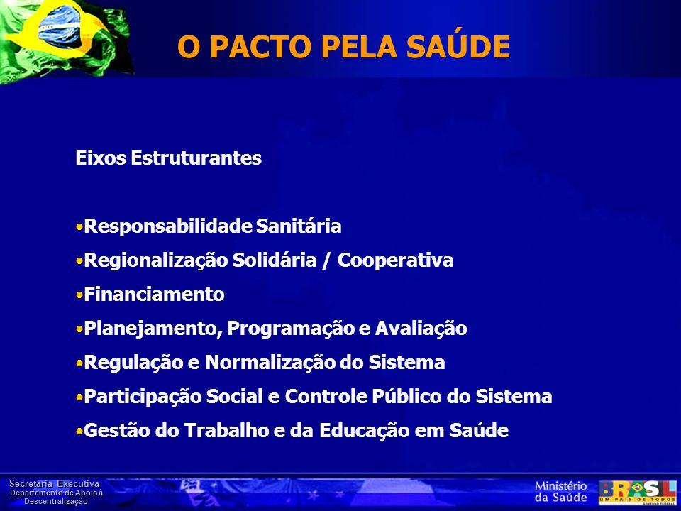 Secretaria Executiva Departamento de Apoio à Descentralização Eixos Estruturantes Responsabilidade Sanitária Regionalização Solidária / Cooperativa Fi