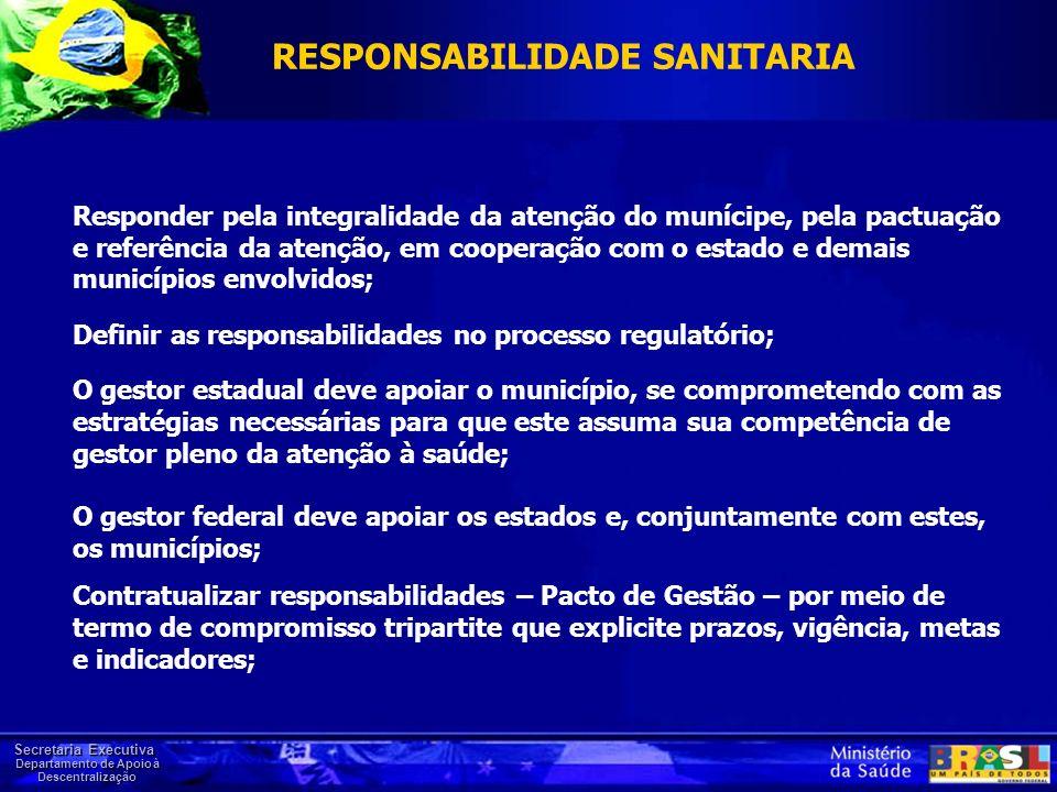 Secretaria Executiva Departamento de Apoio à Descentralização RESPONSABILIDADE SANITARIA Responder pela integralidade da atenção do munícipe, pela pac