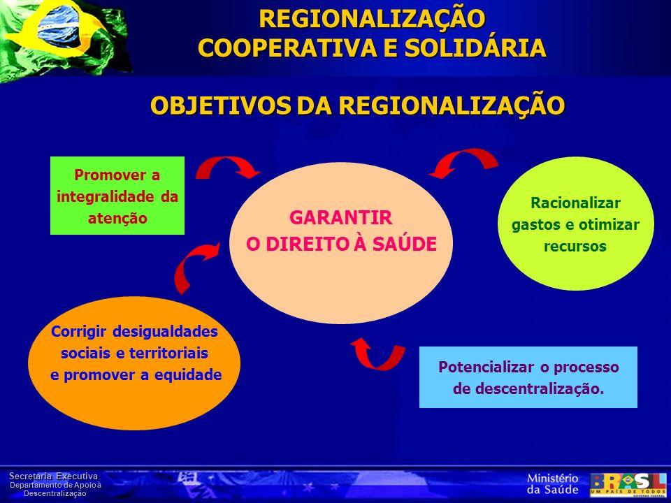 Secretaria Executiva Departamento de Apoio à Descentralização OBJETIVOS DA REGIONALIZAÇÃO REGIONALIZAÇÃO COOPERATIVA E SOLIDÁRIA GARANTIR O DIREITO À