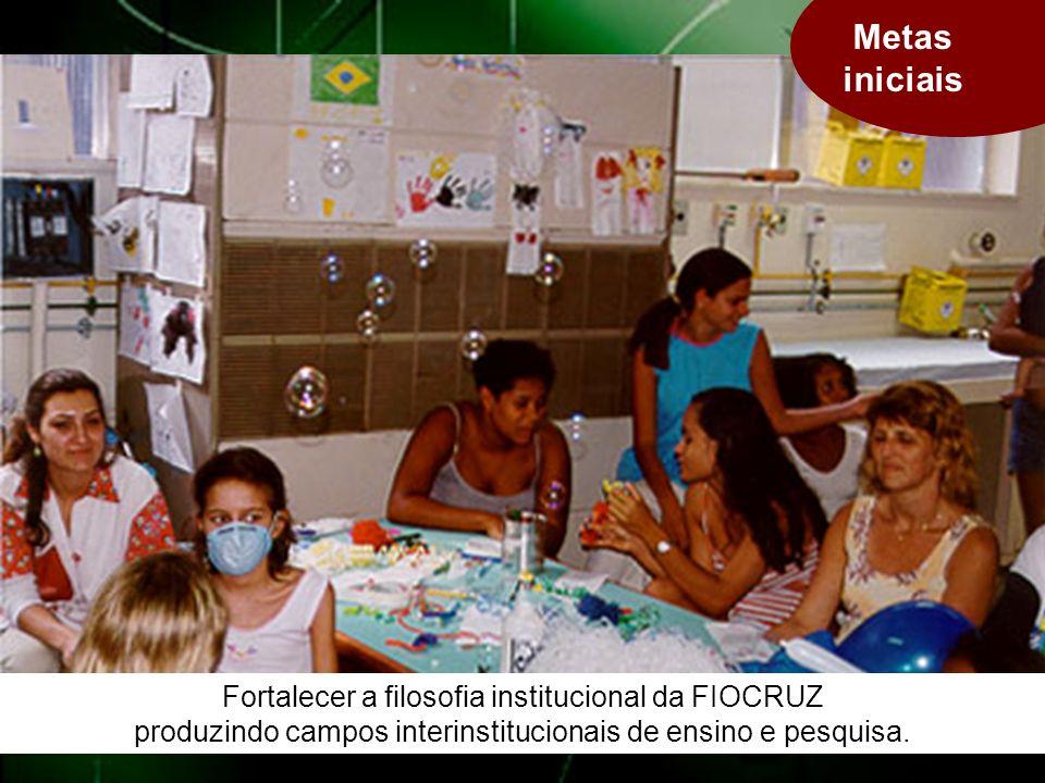 Fortalecer a filosofia institucional da FIOCRUZ produzindo campos interinstitucionais de ensino e pesquisa.