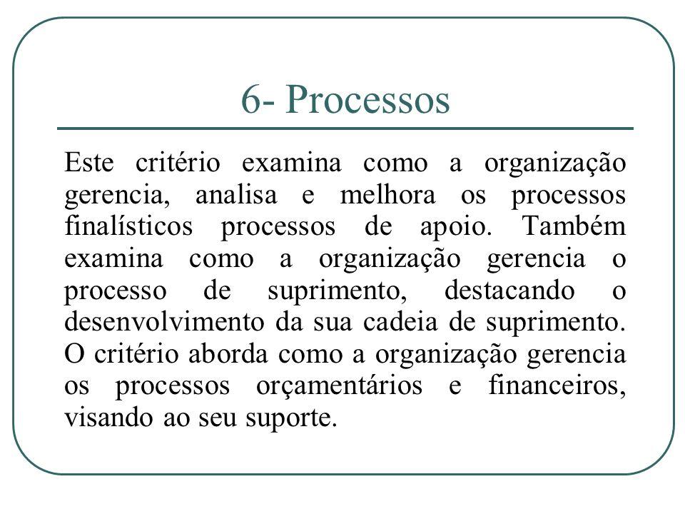 6- Processos Este critério examina como a organização gerencia, analisa e melhora os processos finalísticos processos de apoio. Também examina como a