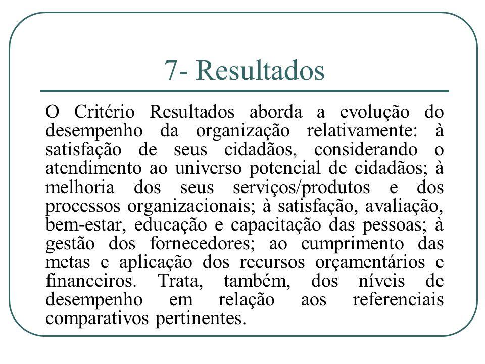 7- Resultados O Critério Resultados aborda a evolução do desempenho da organização relativamente: à satisfação de seus cidadãos, considerando o atendi