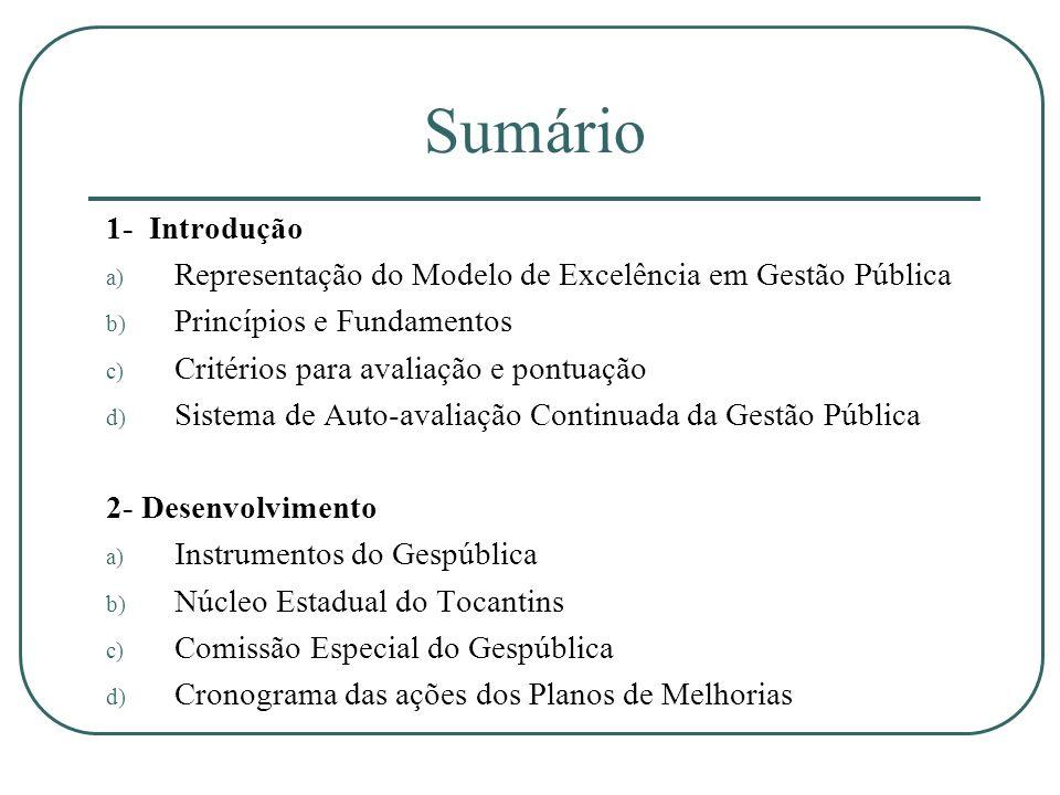 Sumário 1- Introdução a) Representação do Modelo de Excelência em Gestão Pública b) Princípios e Fundamentos c) Critérios para avaliação e pontuação d